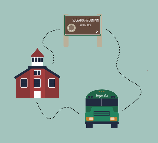 Graphic of food truck and lighthouse