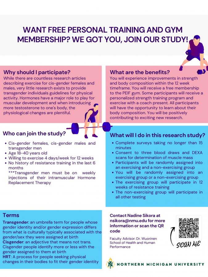 Recruitment poster for Nadine Sikoras study looking at muscle mass gains in trans men. Sikora is looking for a total of 18 participants to join her study.