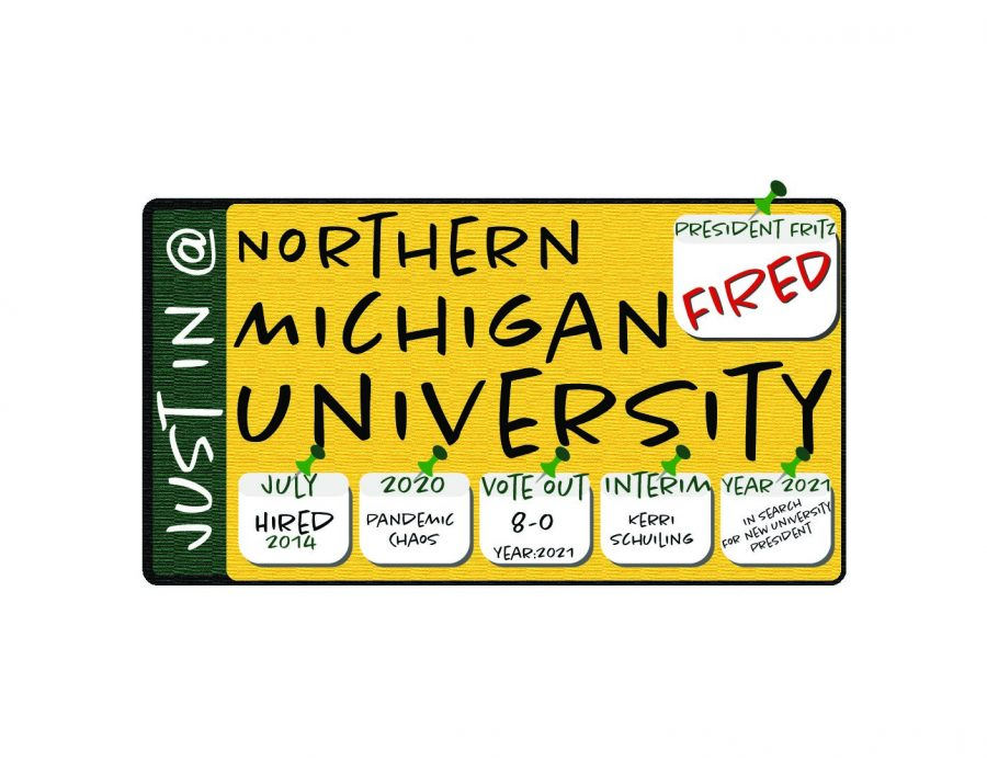 Opinion—Erickson termination leaves NMU with unprecedented uncertainty